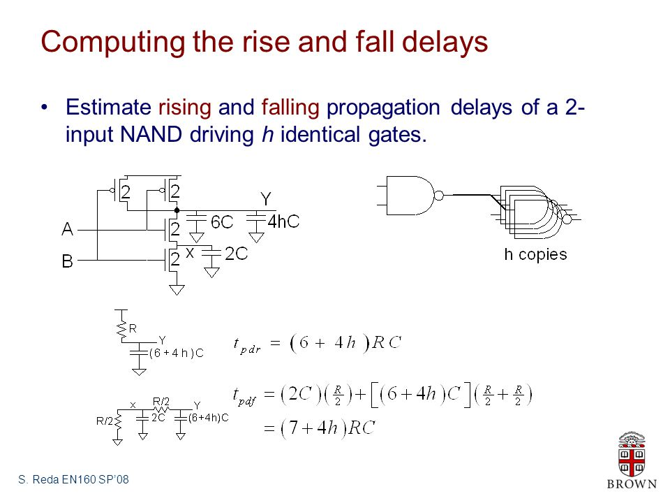 S. Reda EN160 SP08 Computing the rise and fall delays Estimate rising and falling propagation delays of a 2- input NAND driving h identical gates.