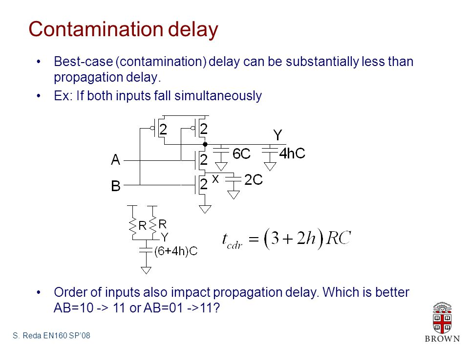 S. Reda EN160 SP08 Contamination delay Best-case (contamination) delay can be substantially less than propagation delay. Ex: If both inputs fall simul