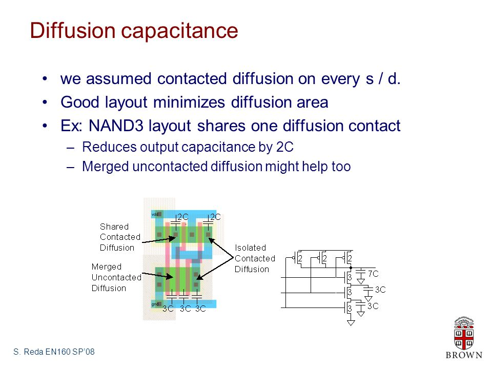 S. Reda EN160 SP08 Diffusion capacitance we assumed contacted diffusion on every s / d. Good layout minimizes diffusion area Ex: NAND3 layout shares o