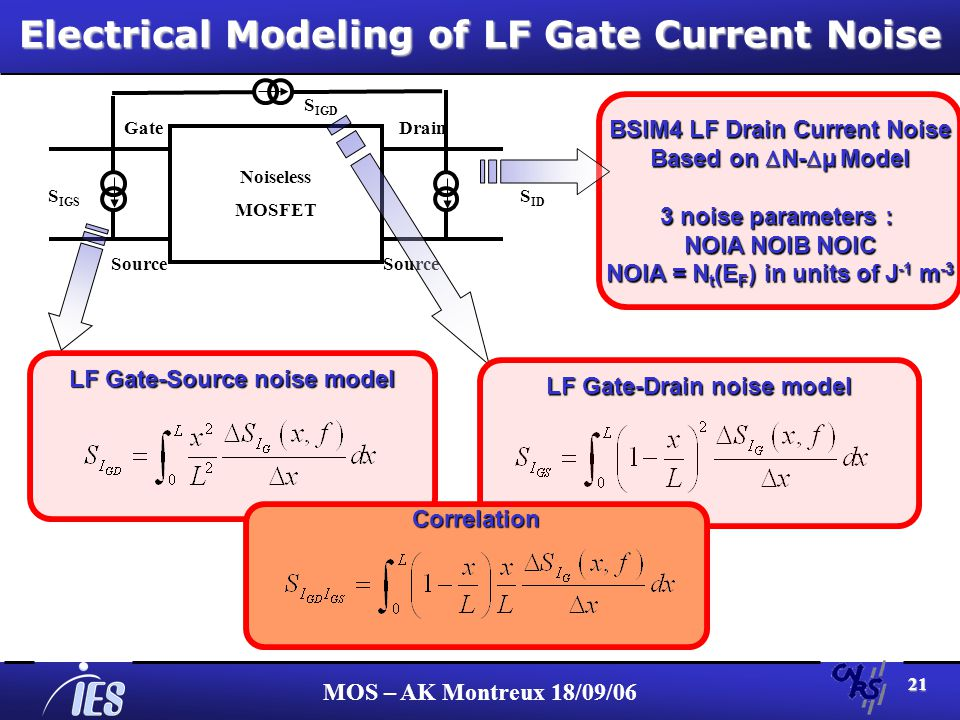 MOS – AK Montreux 18/09/06 21 LF Gate-Source noise model Electrical Modeling of LF Gate Current Noise Noiseless MOSFET GateDrain Source S IGS S ID BSIM4 LF Drain Current Noise Based on N- µ Model 3 noise parameters : NOIA NOIB NOIC NOIA = N t (E F ) in units of J -1 m -3 S IGD LF Gate-Drain noise model Correlation