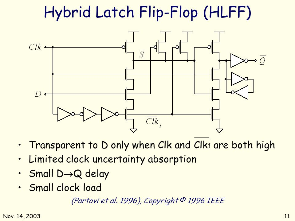 Nov. 14, 200311 (Partovi et al. 1996), Copyright © 1996 IEEE Hybrid Latch Flip-Flop (HLFF) Transparent to D only when Clk and Clk 1 are both high Limi