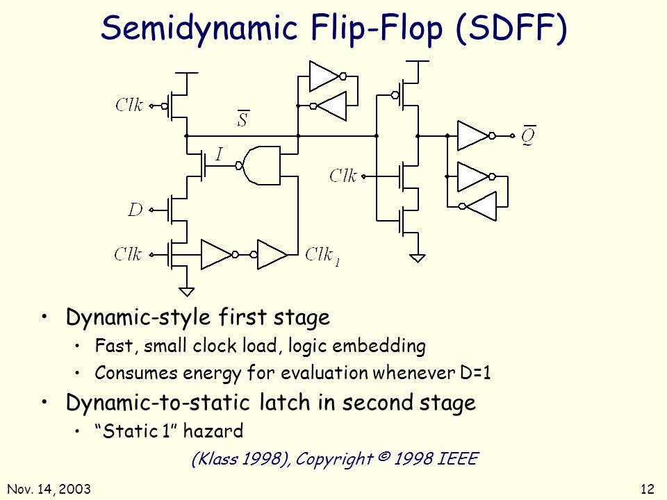 Nov. 14, 200312 (Klass 1998), Copyright © 1998 IEEE Semidynamic Flip-Flop (SDFF) Dynamic-style first stage Fast, small clock load, logic embedding Con