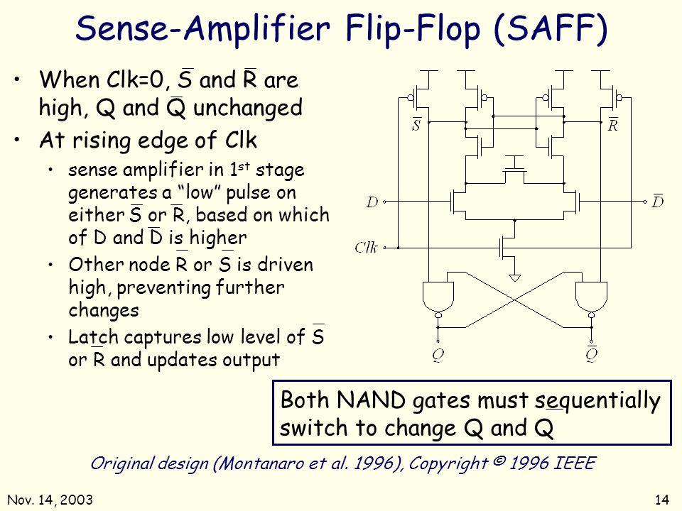 Nov. 14, 200314 Original design (Montanaro et al. 1996), Copyright © 1996 IEEE Sense-Amplifier Flip-Flop (SAFF) When Clk=0, S and R are high, Q and Q