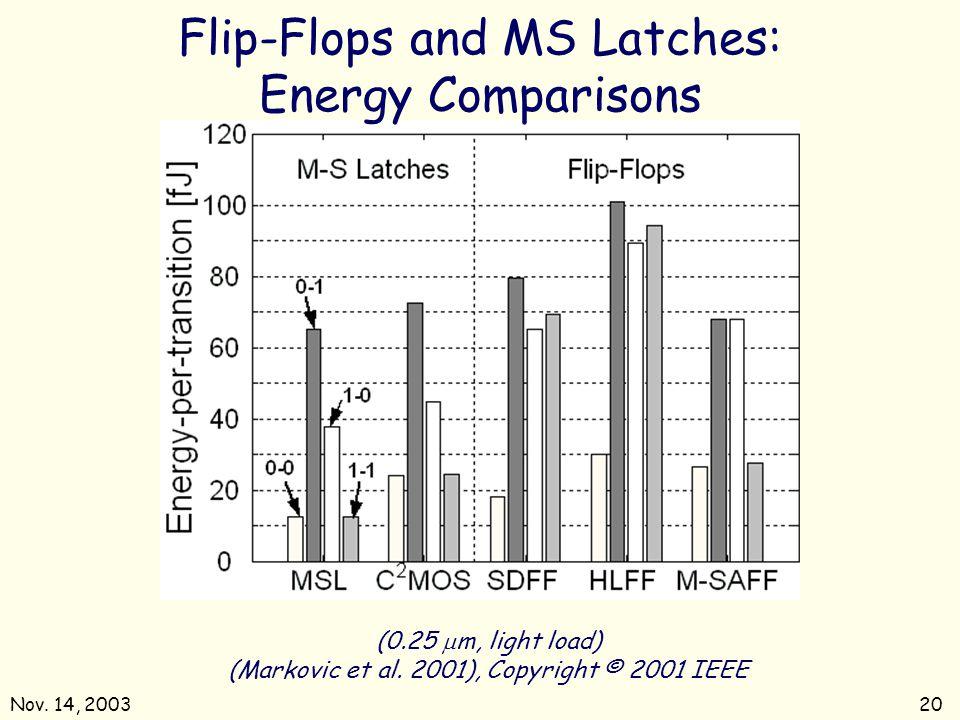 Nov. 14, 200320 (0.25 m, light load) (Markovic et al. 2001), Copyright © 2001 IEEE Flip-Flops and MS Latches: Energy Comparisons