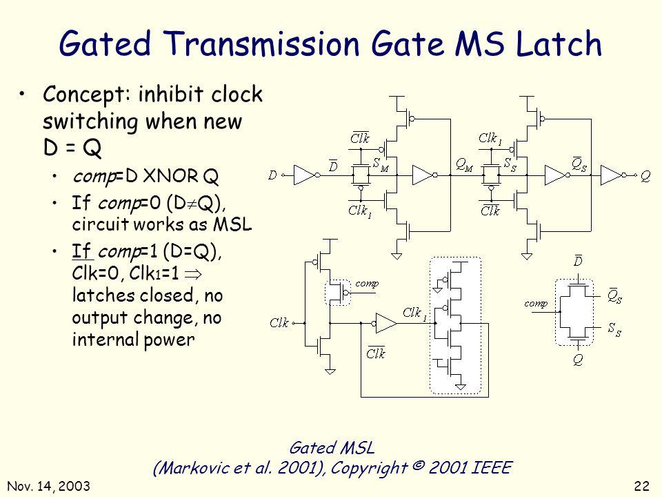 Nov.14, 200322 Gated Transmission Gate MS Latch Gated MSL (Markovic et al.