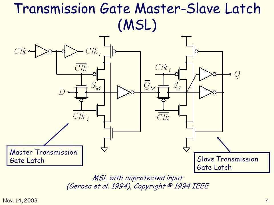 Nov. 14, 20034 MSL with unprotected input (Gerosa et al. 1994), Copyright © 1994 IEEE Transmission Gate Master-Slave Latch (MSL) Master Transmission G