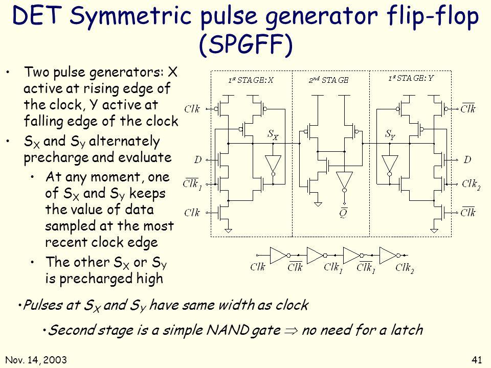 Nov. 14, 200341 DET Symmetric pulse generator flip-flop (SPGFF) Two pulse generators: X active at rising edge of the clock, Y active at falling edge o