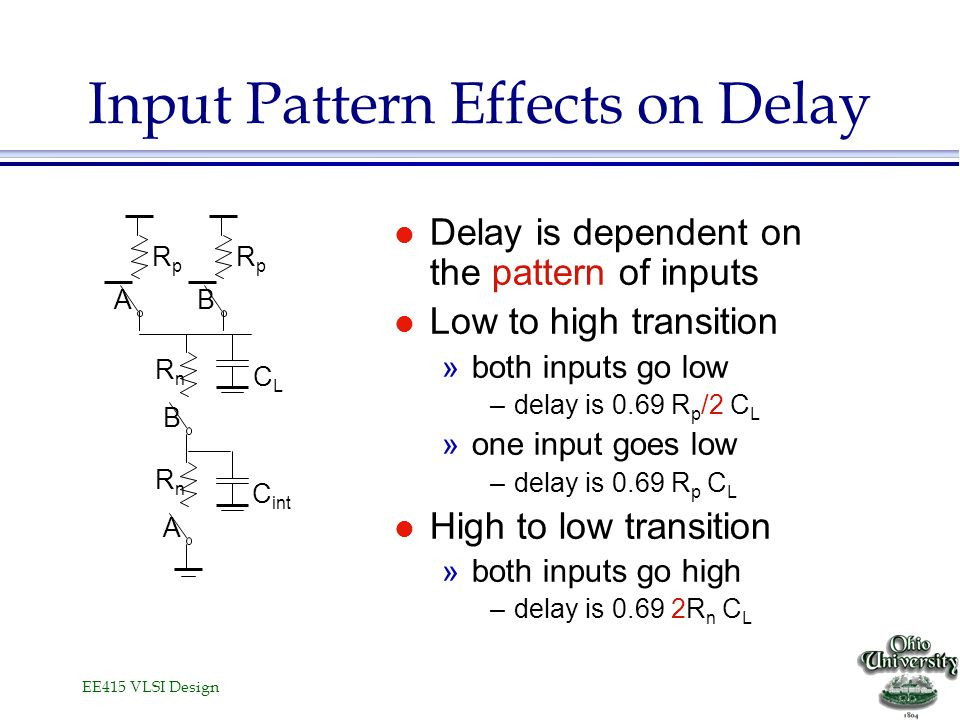 EE415 VLSI Design Input Pattern Effects on Delay l Delay is dependent on the pattern of inputs l Low to high transition »both inputs go low –delay is