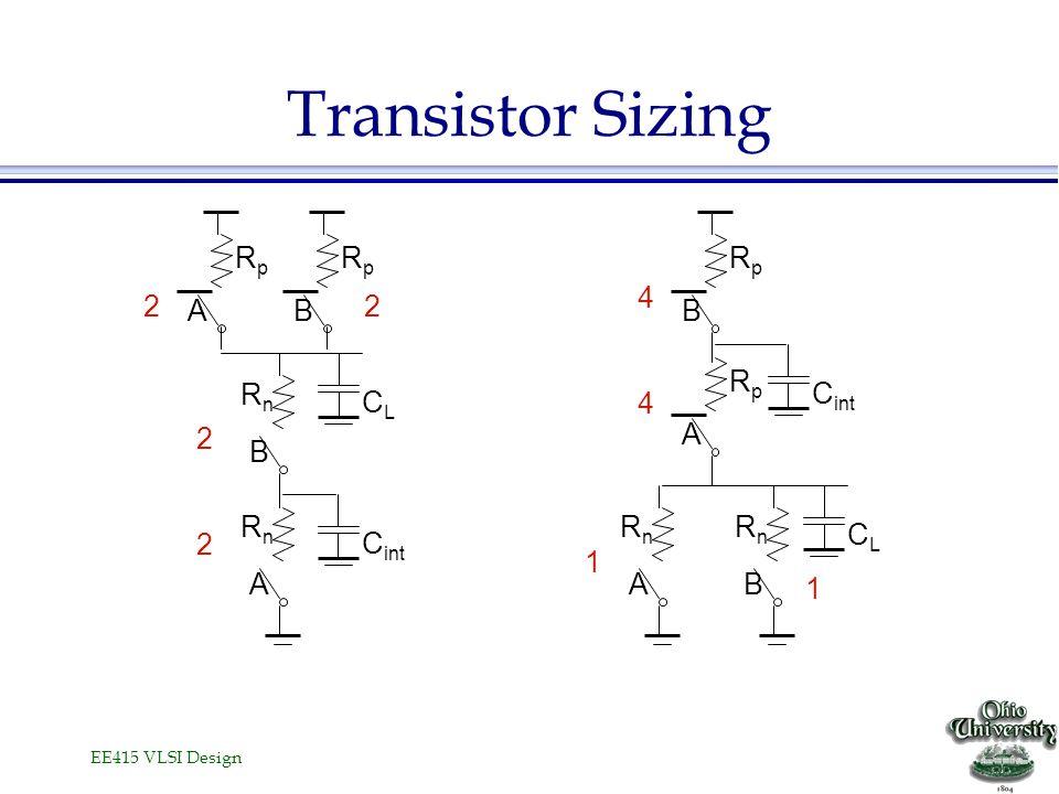 EE415 VLSI Design Transistor Sizing CLCL B RnRn A RpRp B RpRp A RnRn C int B RpRp A RpRp A RnRn B RnRn CLCL 2222 22 1 1 4444