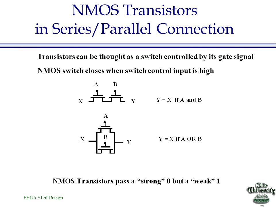 EE415 VLSI Design PMOS Transistors in Series/Parallel Connection