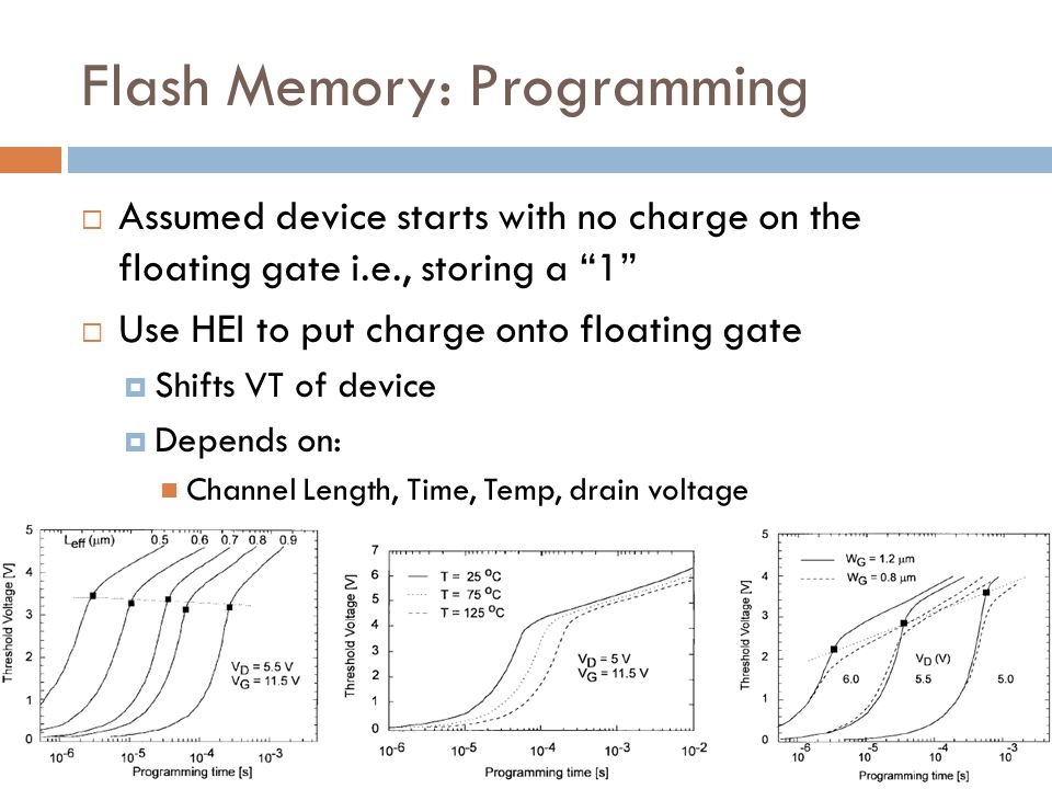 Flash Memory: Programming Assumed device starts with no charge on the floating gate i.e., storing a 1 Use HEI to put charge onto floating gate Shifts VT of device Depends on: Channel Length, Time, Temp, drain voltage