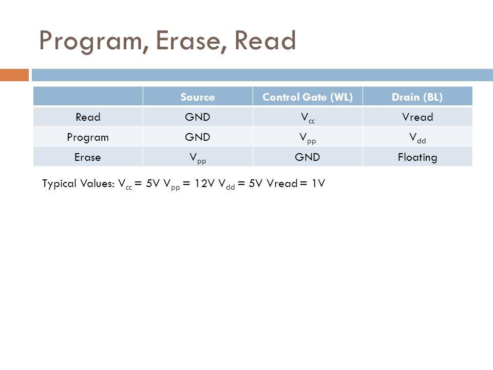 Program, Erase, Read SourceControl Gate (WL)Drain (BL) ReadGNDV cc Vread ProgramGNDV pp V dd EraseV pp GNDFloating Typical Values: V cc = 5V V pp = 12V V dd = 5V Vread = 1V