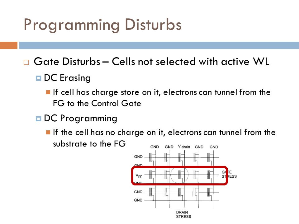 Programming Disturbs Gate Disturbs – Cells not selected with active WL DC Erasing If cell has charge store on it, electrons can tunnel from the FG to the Control Gate DC Programming If the cell has no charge on it, electrons can tunnel from the substrate to the FG