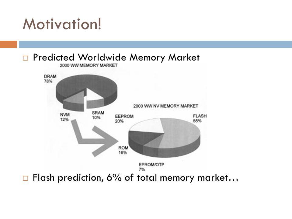 Motivation! Predicted Worldwide Memory Market Flash prediction, 6% of total memory market…