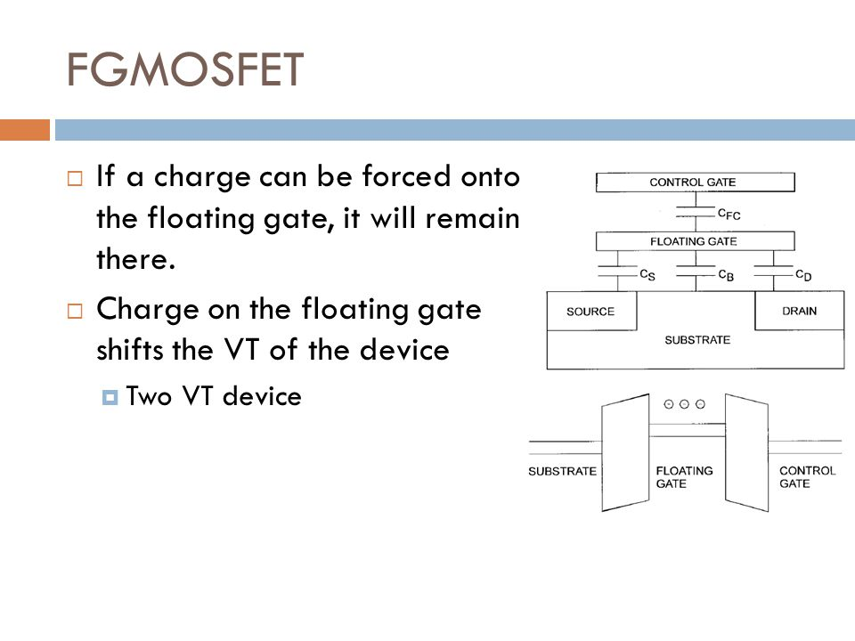 FGMOSFET If a charge can be forced onto the floating gate, it will remain there.
