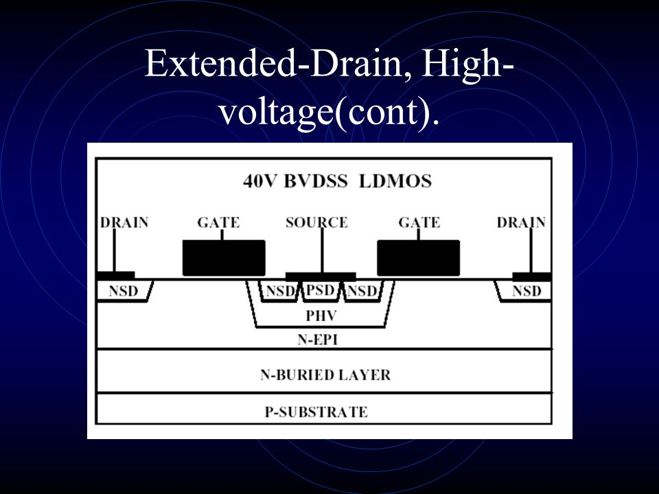 Extended-drain, High-voltage Transistors