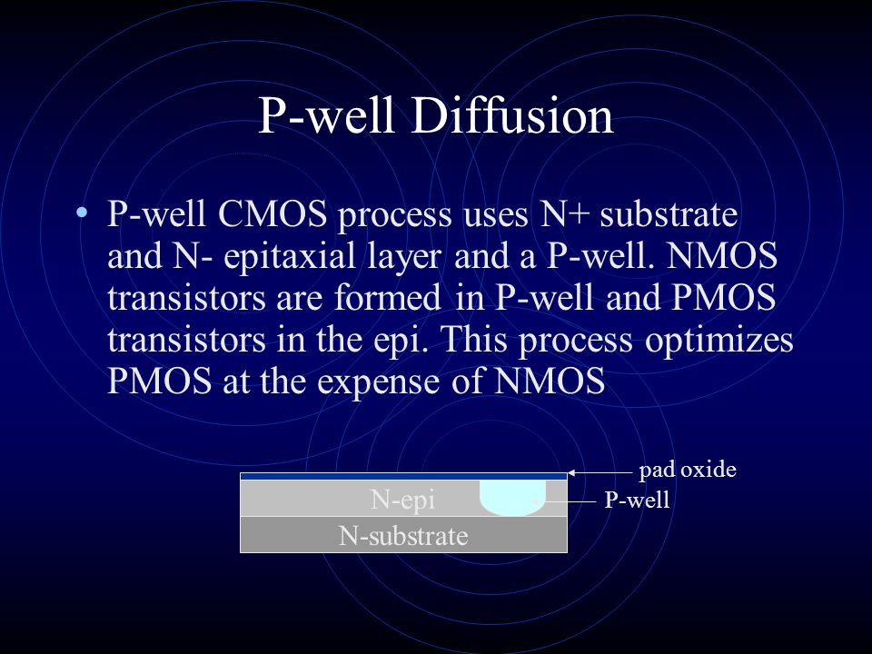 N-well Diffusion In N-well CMOS process, NMOS transistors occupy the epi and PMOS transistors reside in well. This process optimizes NMOS at the expen