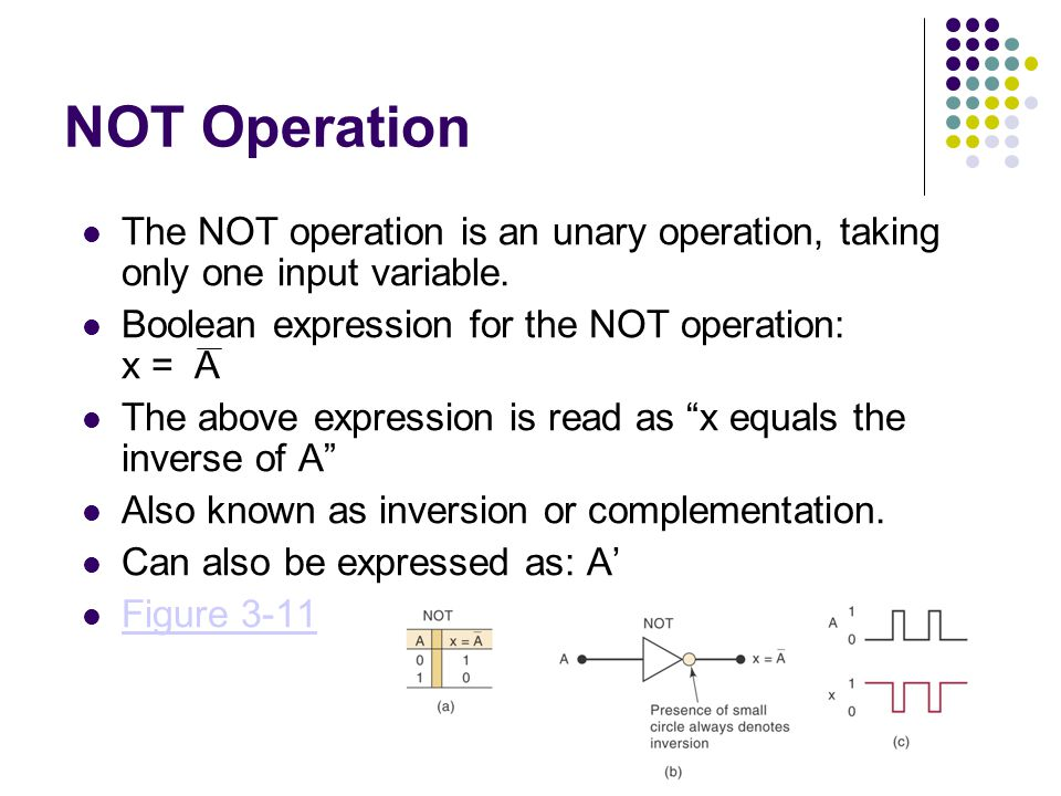 NOT Operation The NOT operation is an unary operation, taking only one input variable.