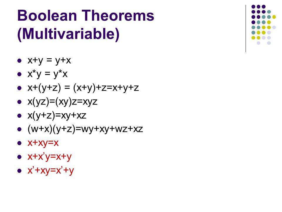 Boolean Theorems (Multivariable) x+y = y+x x*y = y*x x+(y+z) = (x+y)+z=x+y+z x(yz)=(xy)z=xyz x(y+z)=xy+xz (w+x)(y+z)=wy+xy+wz+xz x+xy=x x+xy=x+y