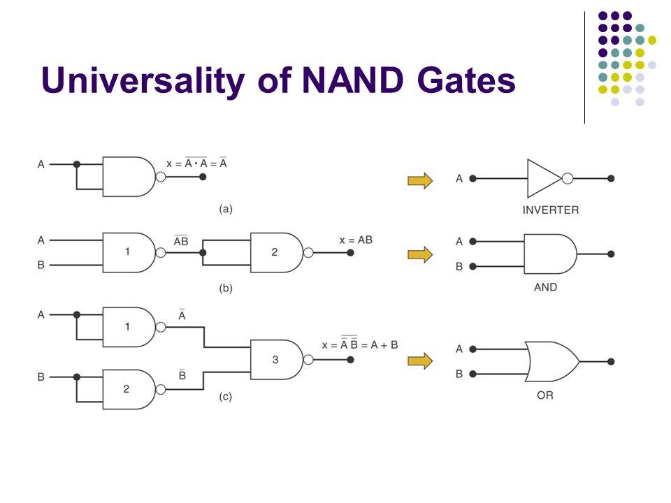 Universality of NAND Gates