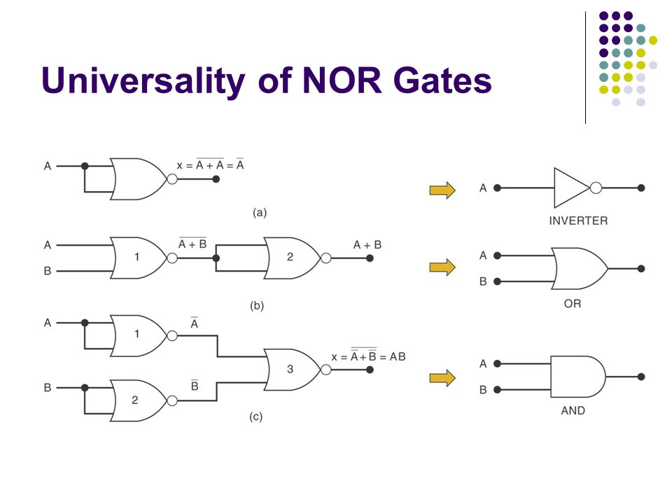 Universality of NOR Gates