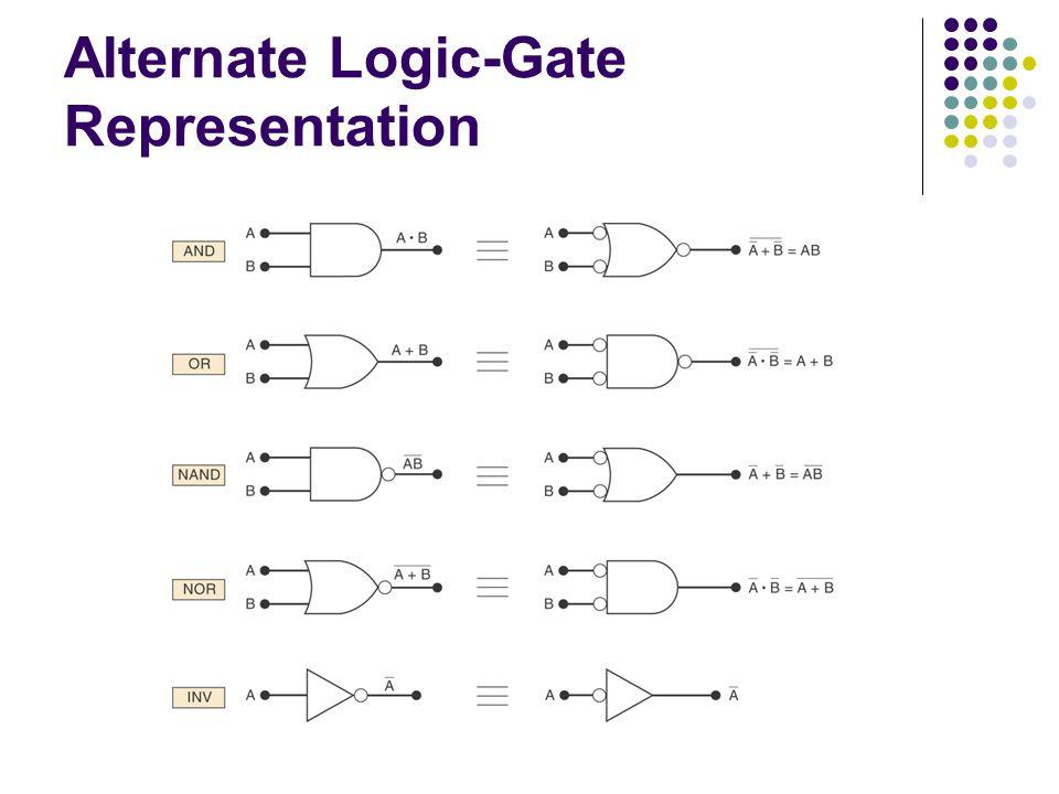 Alternate Logic-Gate Representation
