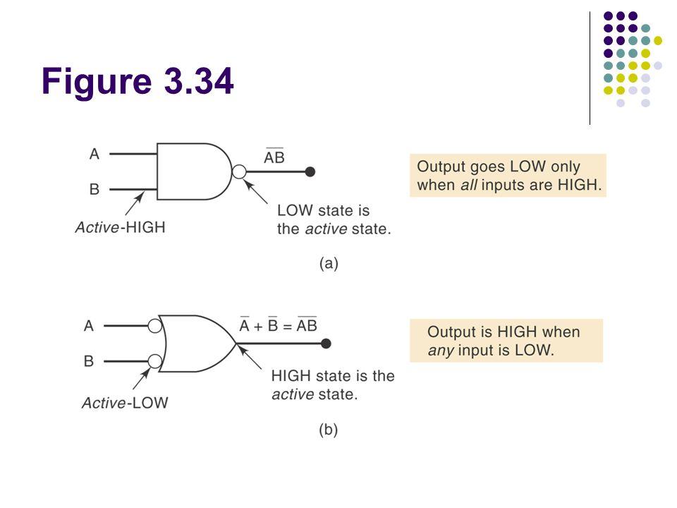 Figure 3.34