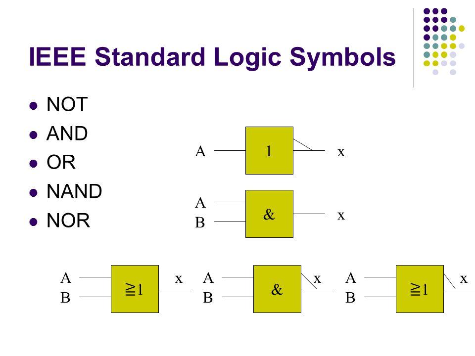 IEEE Standard Logic Symbols NOT AND OR NAND NOR 1 & Ax A B x 1 A B & A B xx 1 A B x