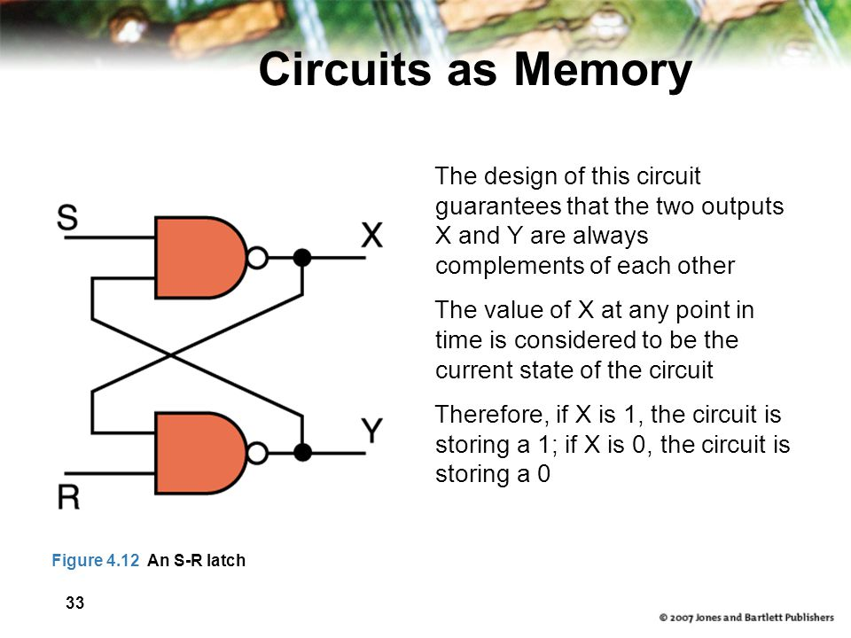 33 Circuits as Memory The design of this circuit guarantees that the two outputs X and Y are always complements of each other The value of X at any point in time is considered to be the current state of the circuit Therefore, if X is 1, the circuit is storing a 1; if X is 0, the circuit is storing a 0 Figure 4.12 An S-R latch