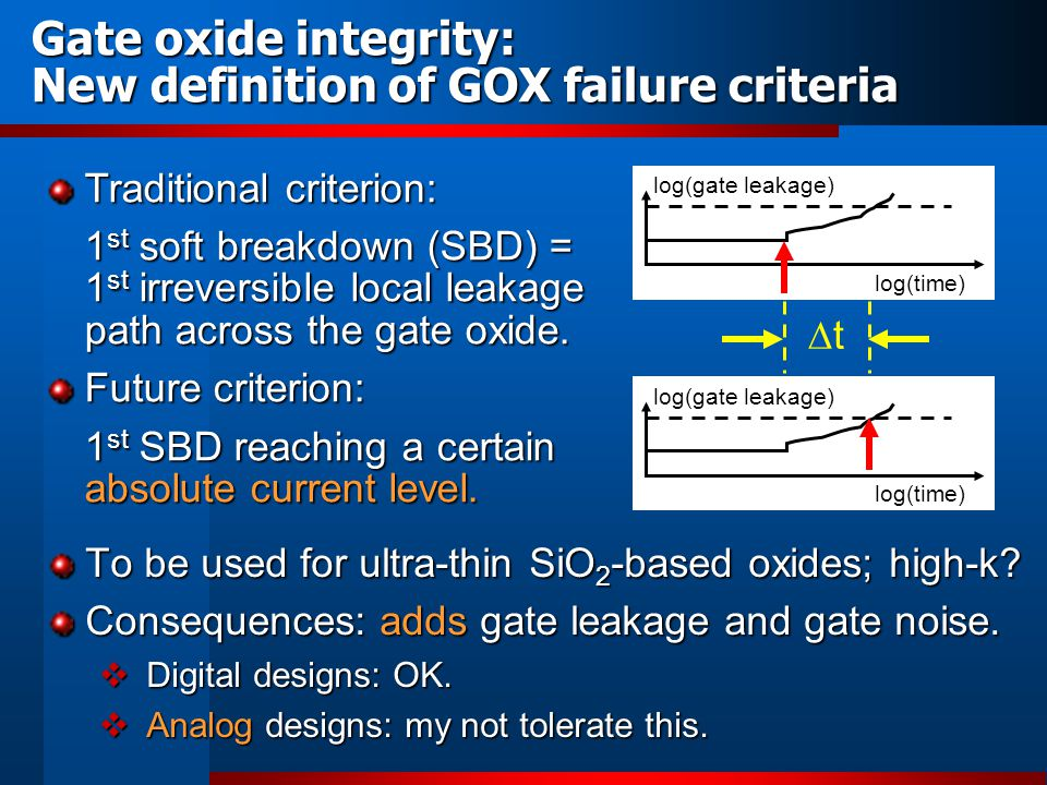 Gate oxide integrity: New definition of GOX failure criteria To be used for ultra-thin SiO 2 -based oxides; high-k? Consequences: adds gate leakage an