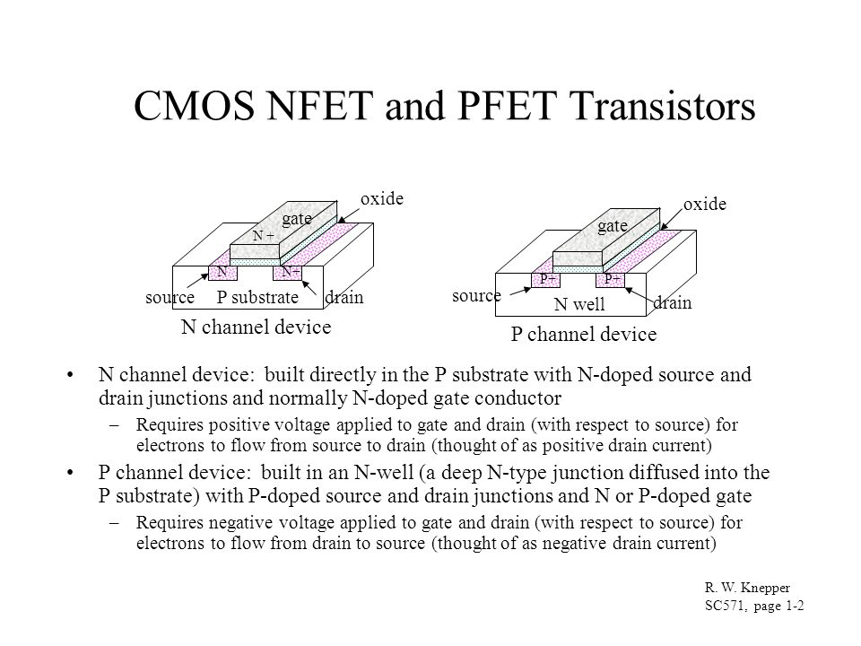 CMOS NFET and PFET Transistors N channel device: built directly in the P substrate with N-doped source and drain junctions and normally N-doped gate c
