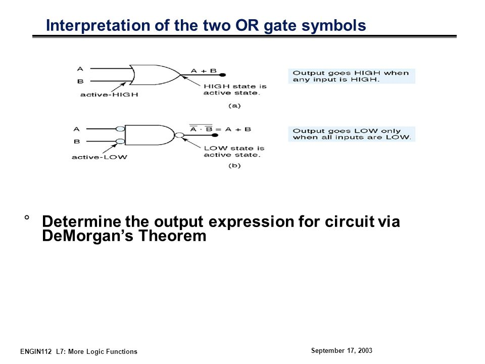 ENGIN112 L7: More Logic Functions September 17, 2003 Interpretation of the two OR gate symbols °Determine the output expression for circuit via DeMorgans Theorem