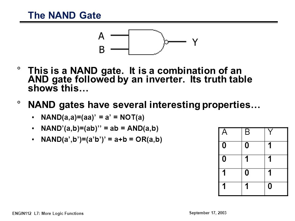 ENGIN112 L7: More Logic Functions September 17, 2003 The NAND Gate °These three properties show that a NAND gate with both of its inputs driven by the same signal is equivalent to a NOT gate °A NAND gate whose output is complemented is equivalent to an AND gate, and a NAND gate with complemented inputs acts as an OR gate.