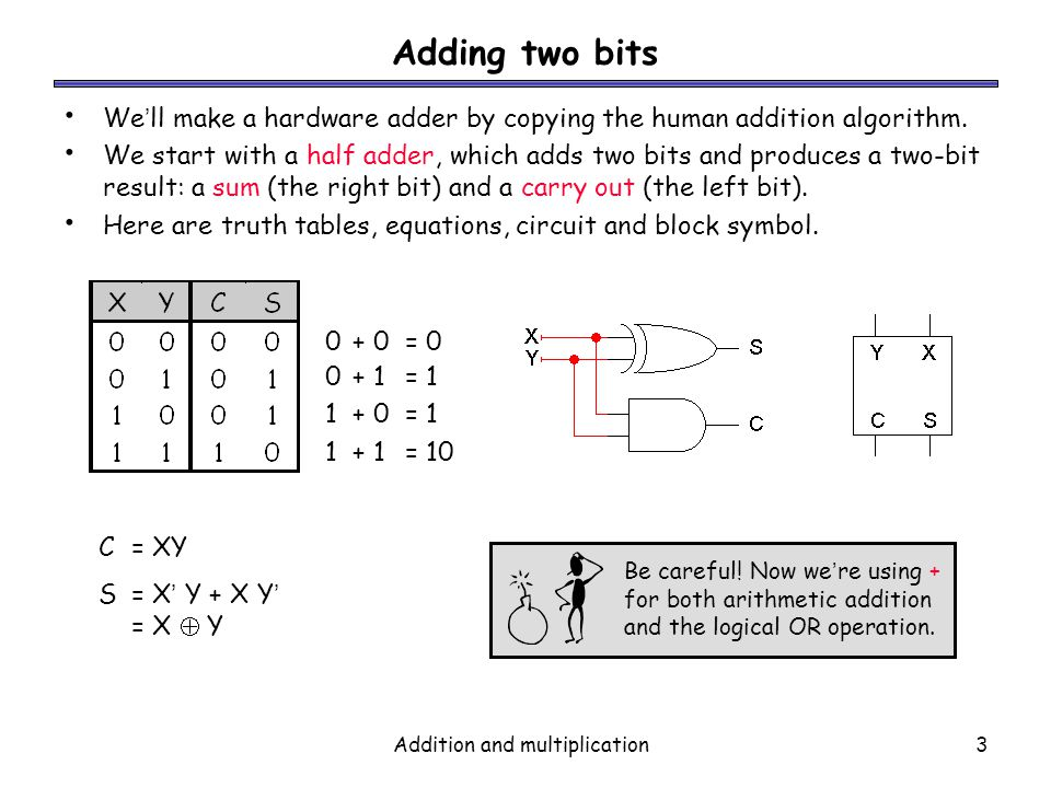 Addition and multiplication24 Binary multiplication example Since we always multiply by either 0 or 1, the partial products are always either 0000 or the multiplicand (1101 in this example).