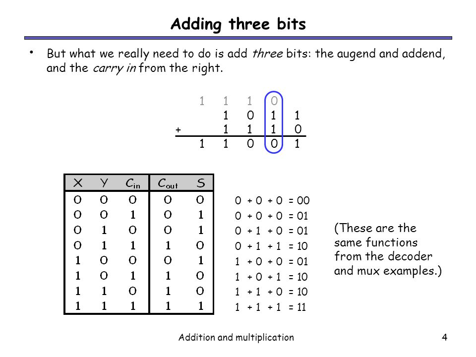 Addition and multiplication25 A 2x2 binary multiplier The AND gates produce the partial products.