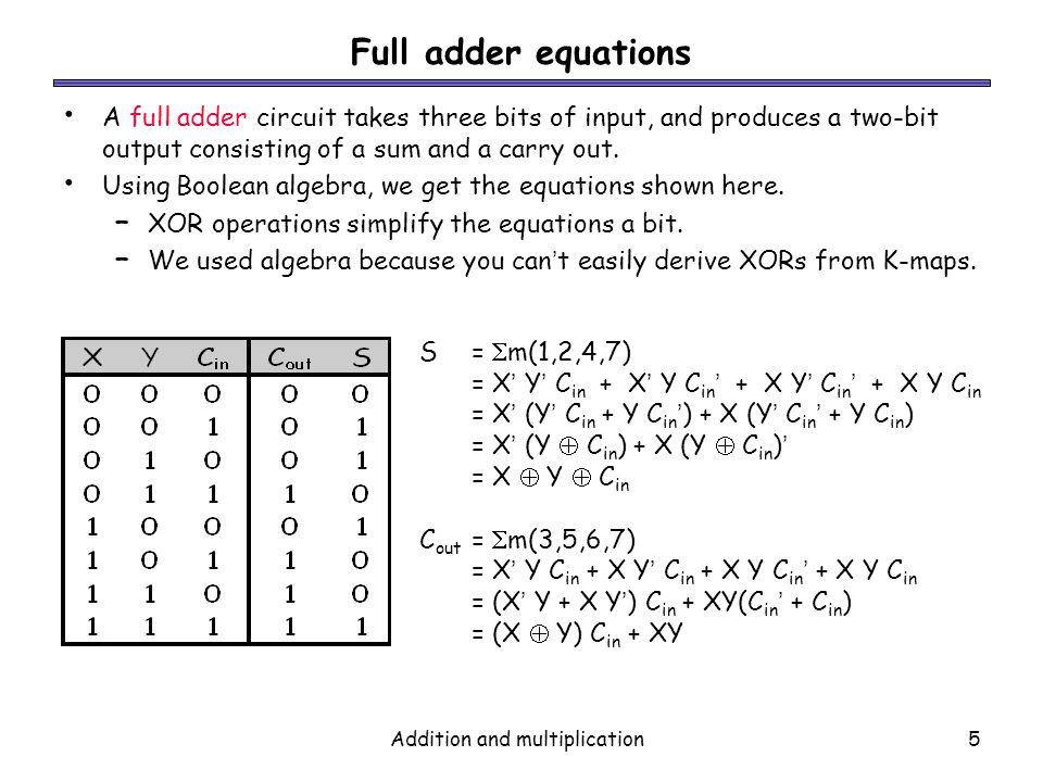 Addition and multiplication16 Algebraic carry out hocus-pocus Lets look at the carry out equations for specific bits, using the general equation from the previous page c i+1 = g i + p i c i : These expressions are all sums of products, so we can use them to make a circuit with only a two-level delay.