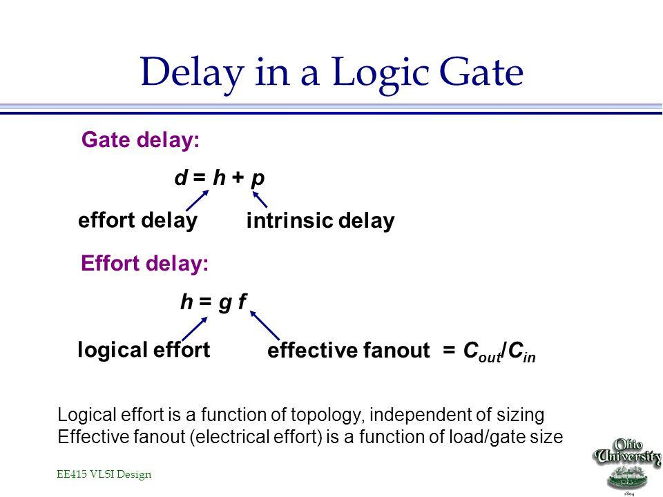 EE415 VLSI Design Delay in a Logic Gate Gate delay: d = h + p effort delay intrinsic delay Effort delay: h = g f logical effort effective fanout = C o