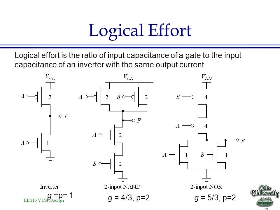 EE415 VLSI Design Logical Effort Logical effort is the ratio of input capacitance of a gate to the input capacitance of an inverter with the same outp