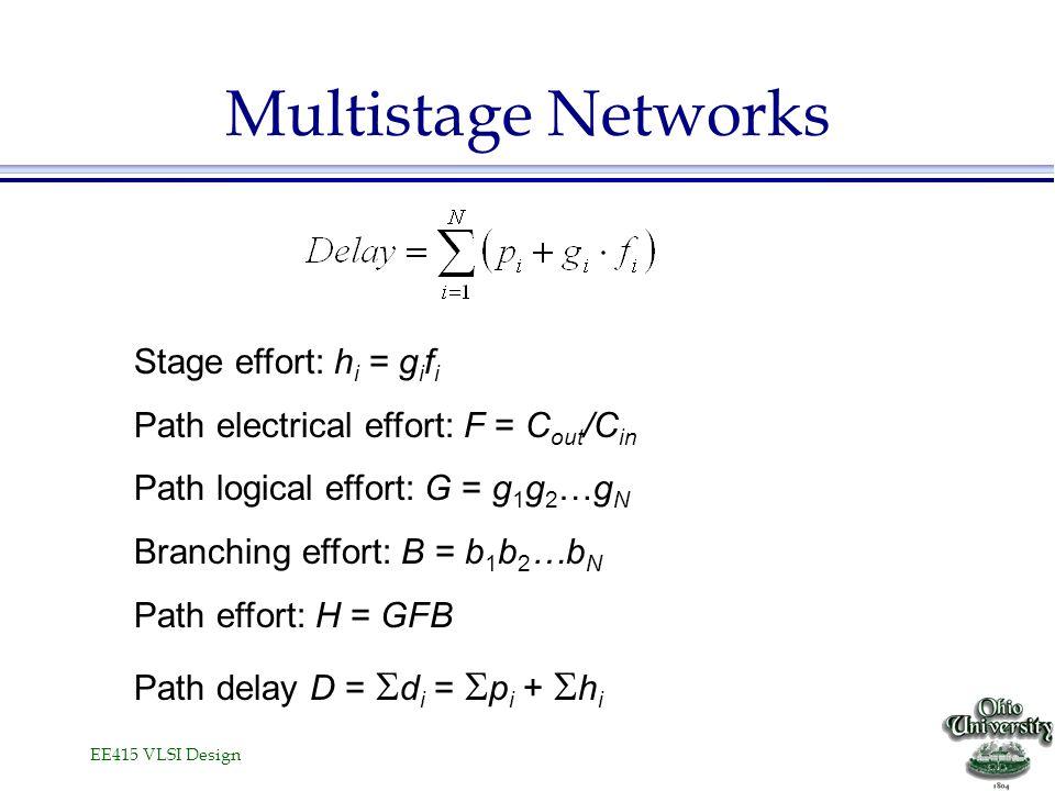 EE415 VLSI Design Multistage Networks Stage effort: h i = g i f i Path electrical effort: F = C out /C in Path logical effort: G = g 1 g 2 …g N Branch