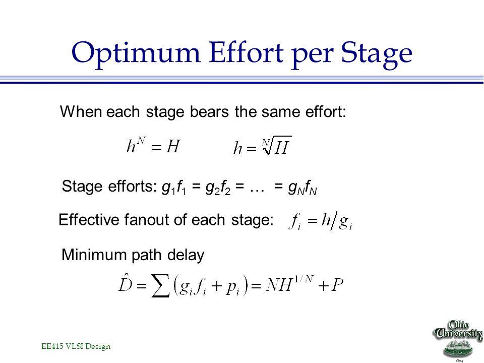 EE415 VLSI Design Optimum Effort per Stage When each stage bears the same effort: Minimum path delay Effective fanout of each stage: Stage efforts: g