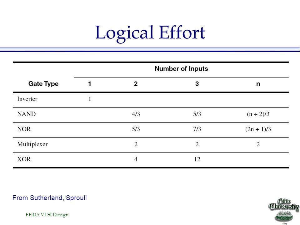 EE415 VLSI Design Logical Effort From Sutherland, Sproull