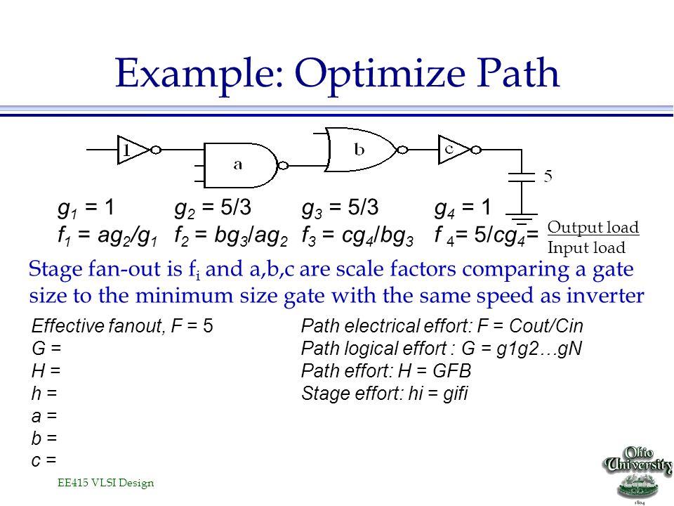 EE415 VLSI Design Example: Optimize Path g 1 = 1 f 1 = ag 2 /g 1 g 2 = 5/3 f 2 = bg 3 /ag 2 g 3 = 5/3 f 3 = cg 4 /bg 3 g 4 = 1 f 4 = 5/cg 4 = Effectiv