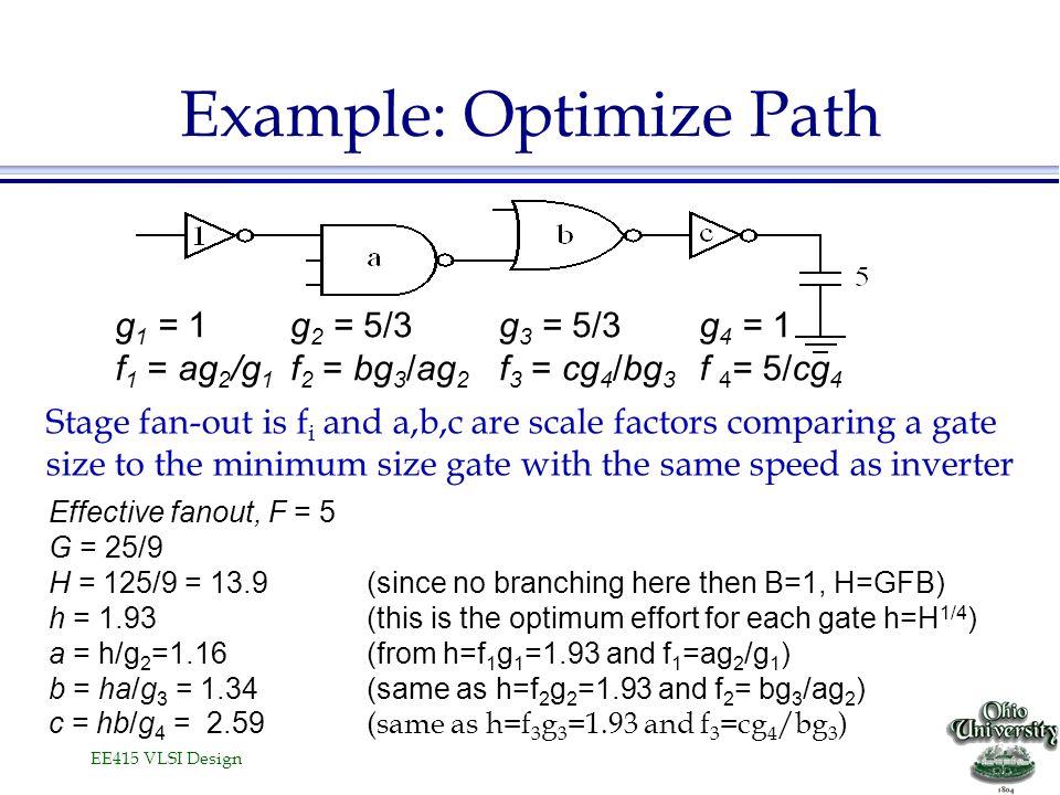 EE415 VLSI Design Example: Optimize Path g 1 = 1 f 1 = ag 2 /g 1 g 2 = 5/3 f 2 = bg 3 /ag 2 g 3 = 5/3 f 3 = cg 4 /bg 3 g 4 = 1 f 4 = 5/cg 4 Effective