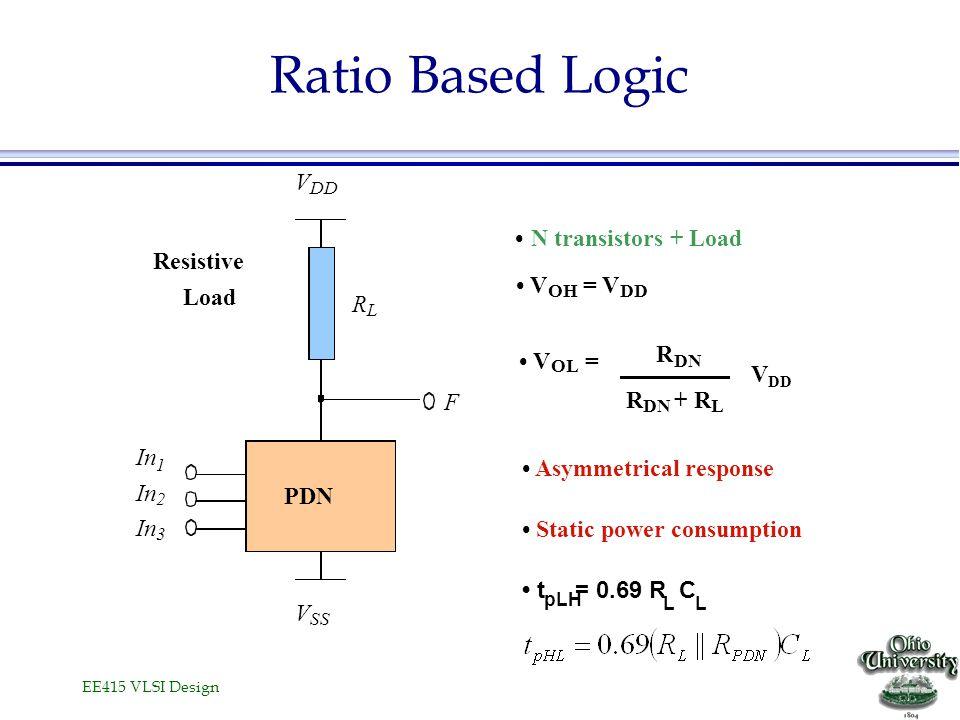 EE415 VLSI Design Ratio Based Logic V DD V SS PDN In 1 2 3 F R L Load Resistive N transistors + Load V OH = V DD V OL = R DN R + R L Asymmetrical resp