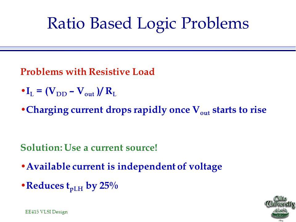 EE415 VLSI Design Ratio Based Logic Problems Problems with Resistive Load I L = (V DD – V out )/ R L Charging current drops rapidly once V out starts