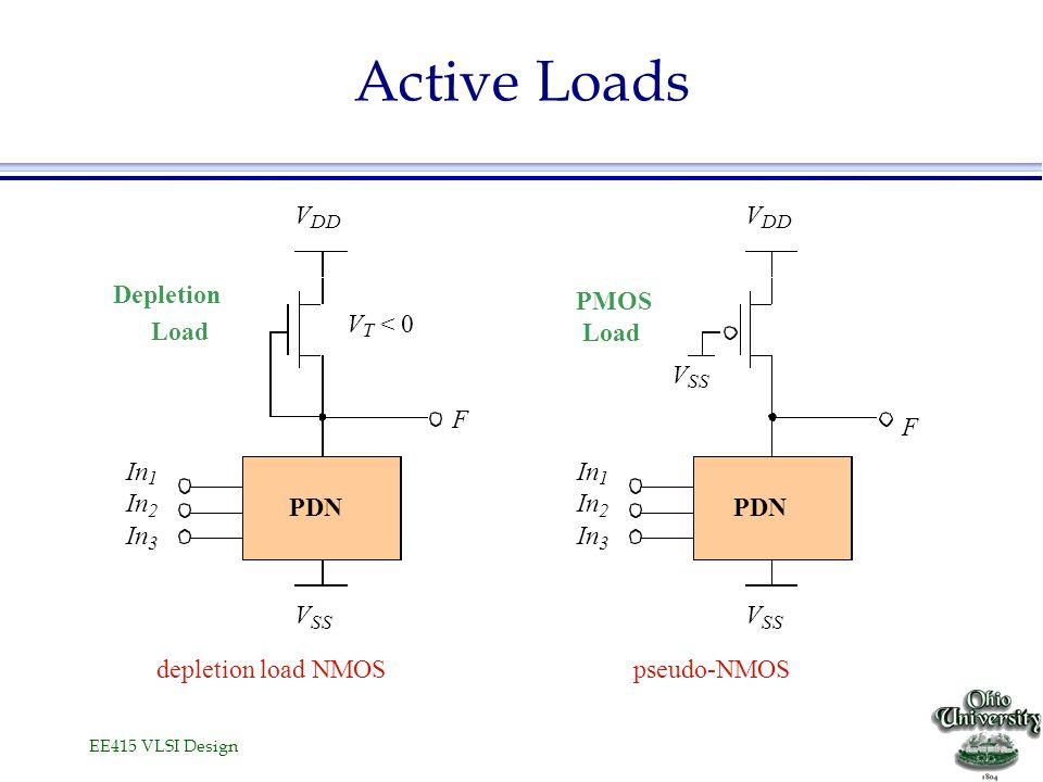 EE415 VLSI Design Active Loads
