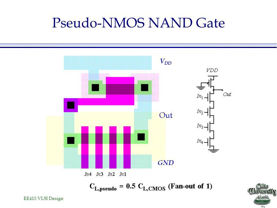 EE415 VLSI Design Pseudo-NMOS NAND Gate V DD GND Out