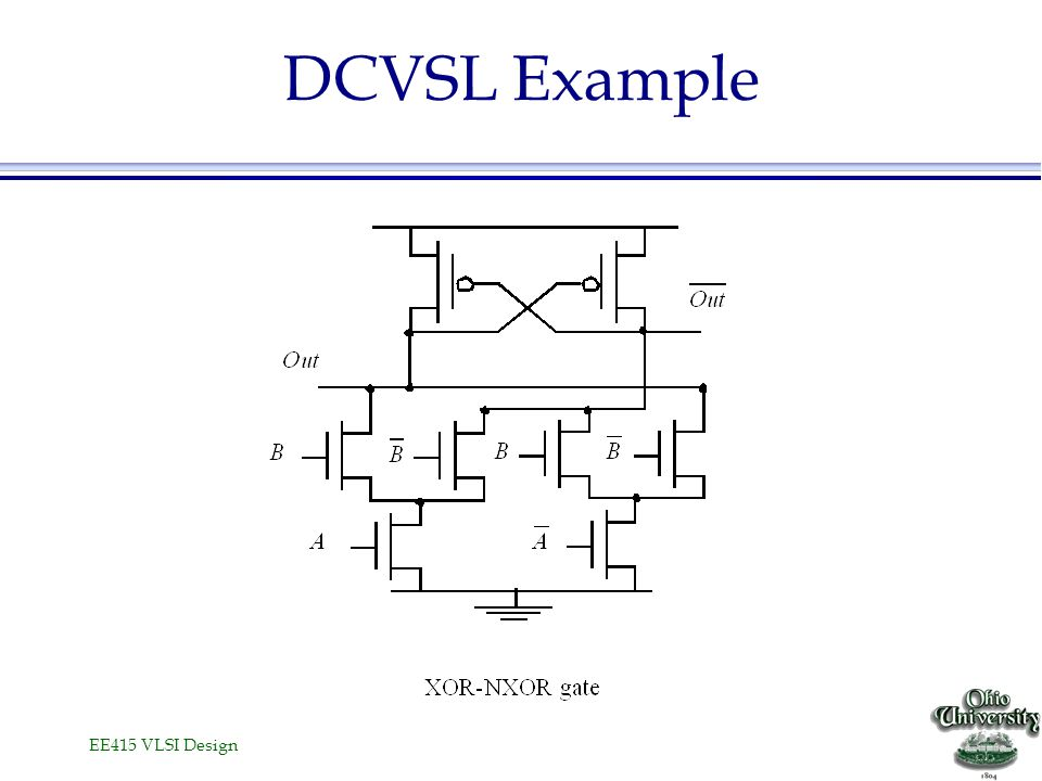 EE415 VLSI Design DCVSL Example