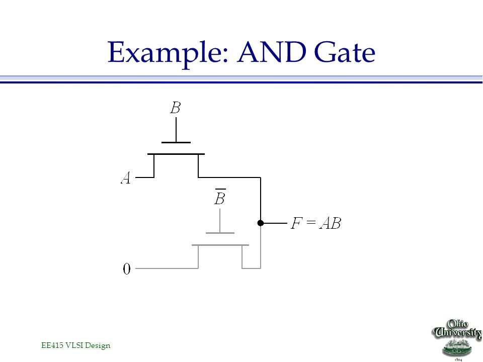 EE415 VLSI Design Example: AND Gate