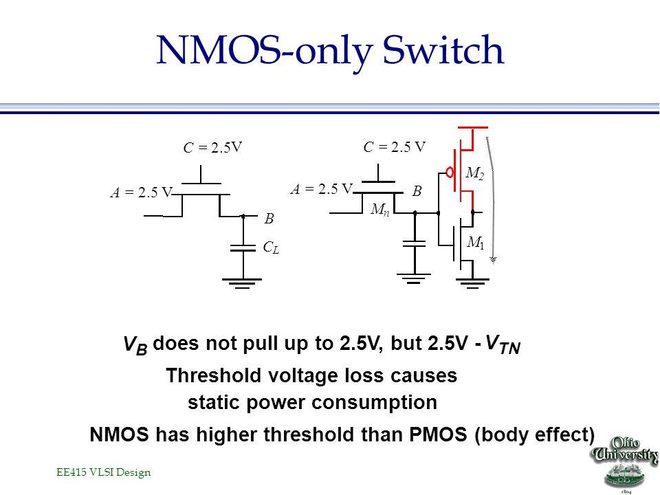EE415 VLSI Design NMOS-only Switch A =2.5 V B C =2.5 V C L A =2.5 V C =2.5 V B M 2 M 1 M n Threshold voltage loss causes static power consumption V B
